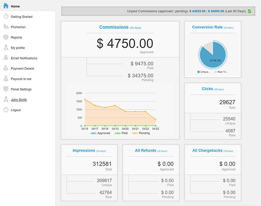 FastComet Affiliate Dashboard Analytics