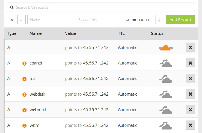 DNS records for the domain in CloudFlare