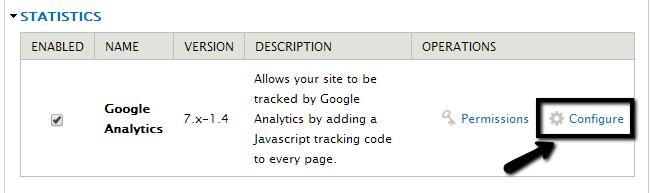 Configure Google Analytics in Drupal