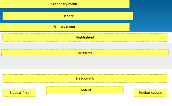 Overview of the above the fold layout for Drupal 8 blocks