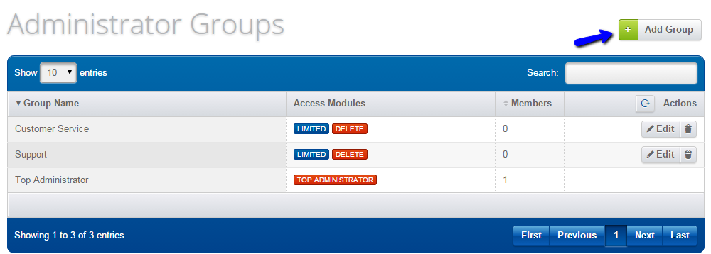 Create administrator group in Loaded Commerce