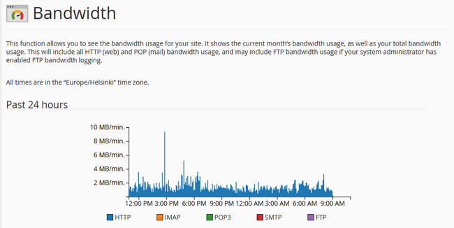 Checking the Bandwidth usage for the past 24 hours
