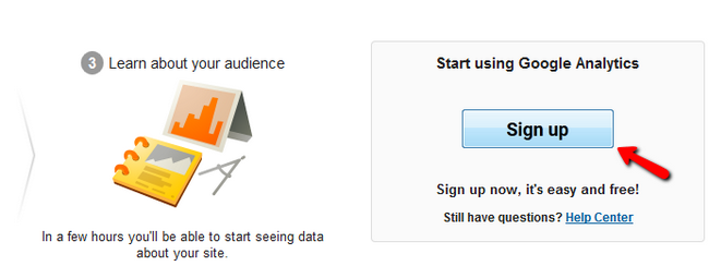 Start Using Google Analytucs